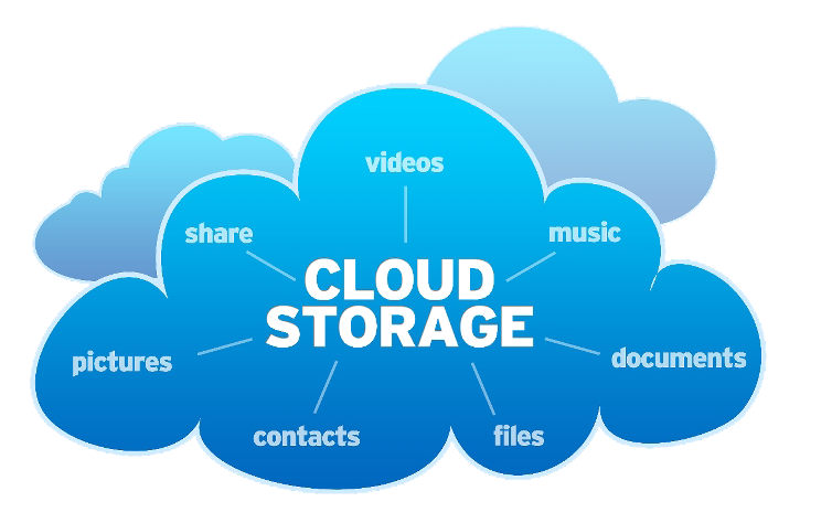 Best cloud storage options 2017