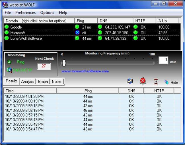 Website Monitoring Software