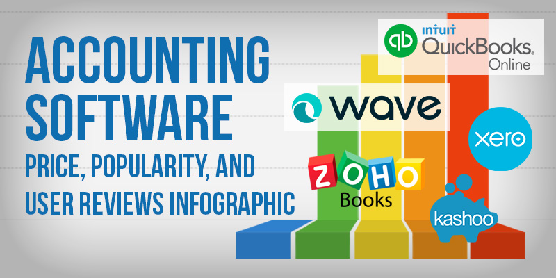 List Of 145+ Best Accounting Software For Small Business