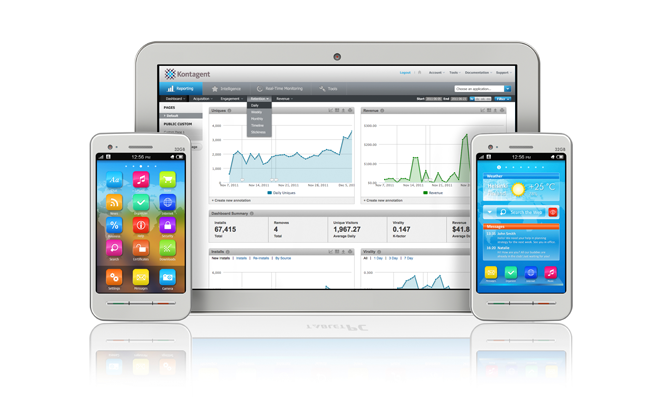 Best Mobile Analytics Software
