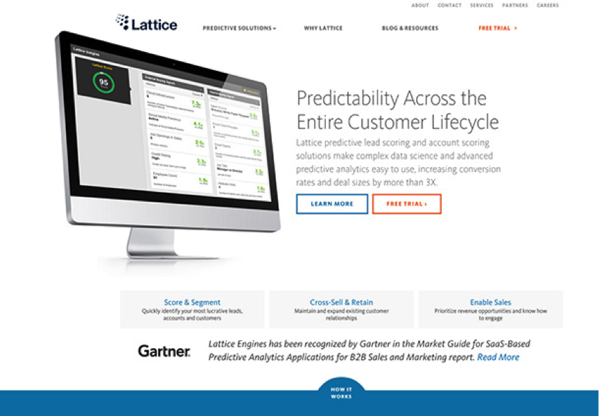 Best Predictive Analytics Software