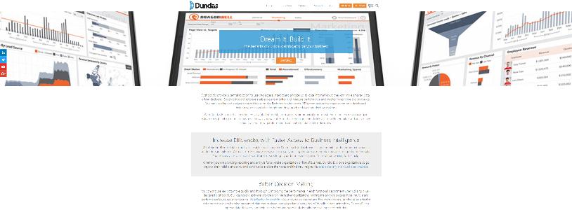 DUNDAS.COM