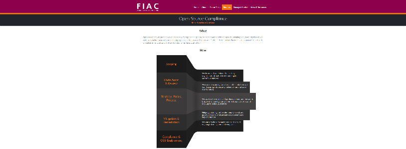 FIAC.HWFISHER.CO.UK