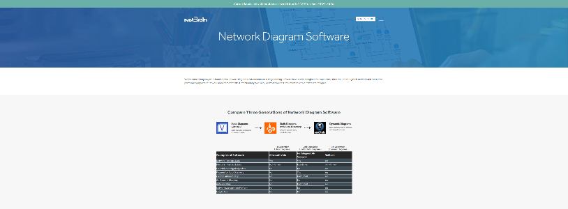 Network Projects Create Network Diagram Software For Network