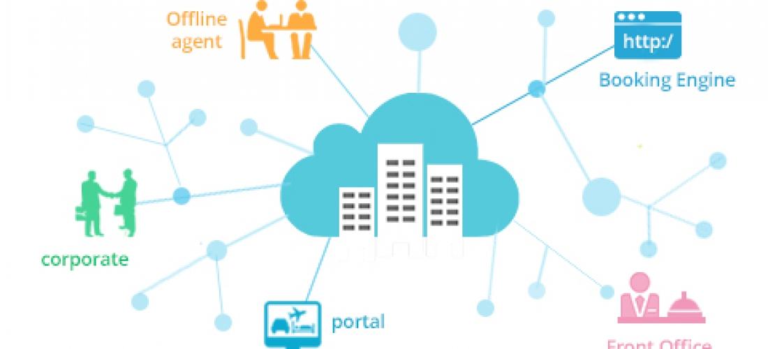 Top 10 Cloud Based Hotel Management Software