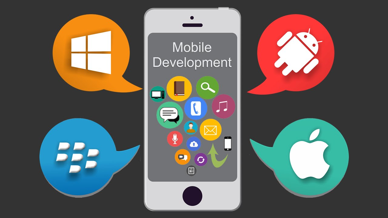 Top 20 Trusted Mobile App Development Companies List In India