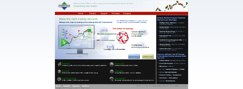 Best stock options analysis software
