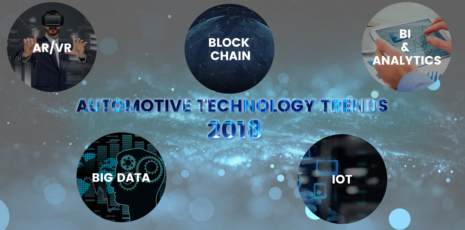 Top 5 Automotive Technology Trends in 2018