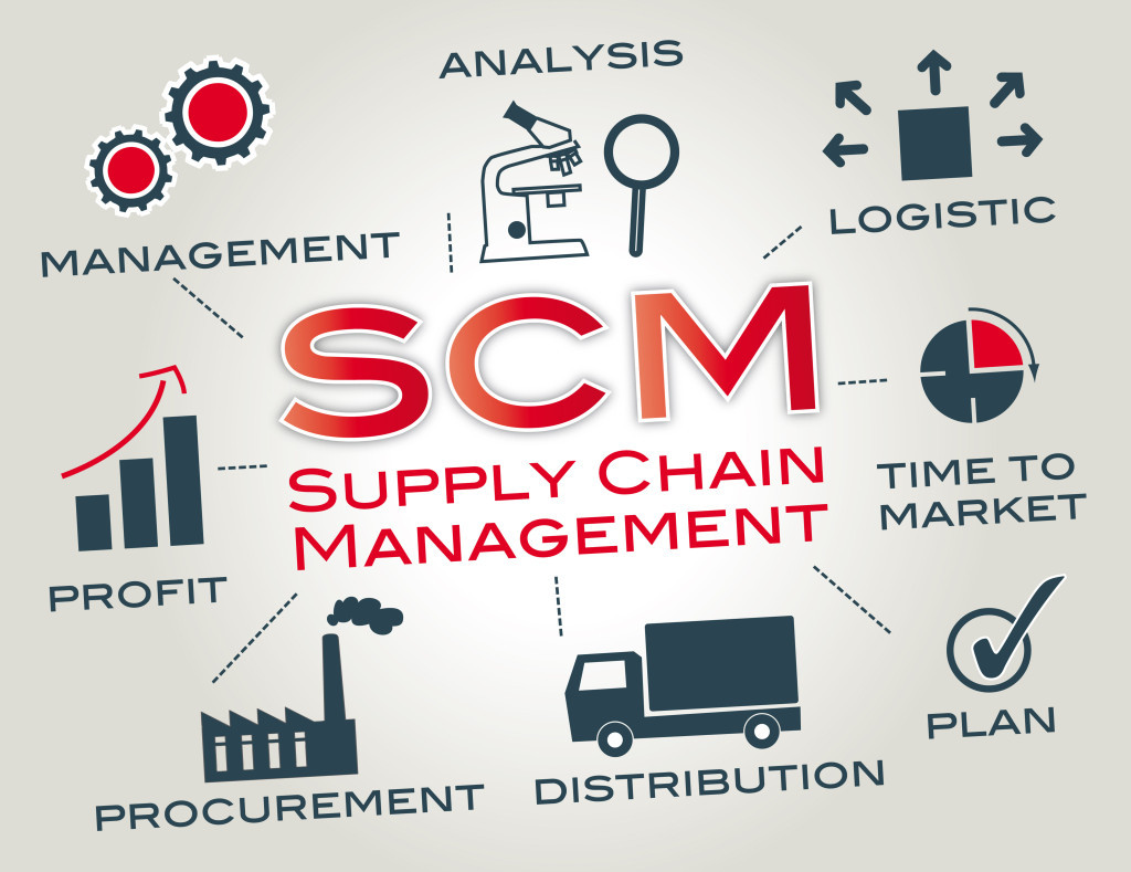 Top Cloud Based Supply Chain Management Software