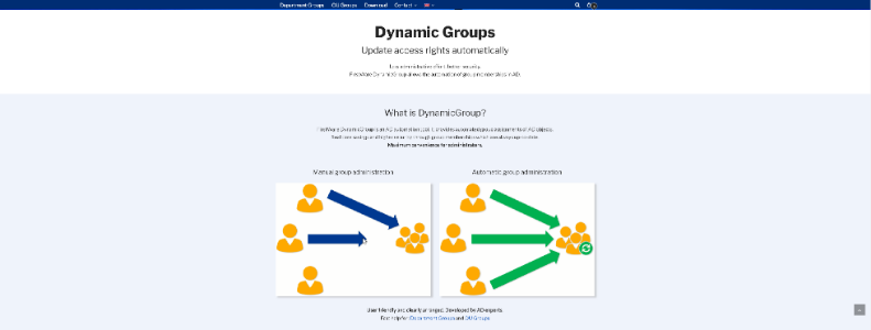 DYNAMICGROUP