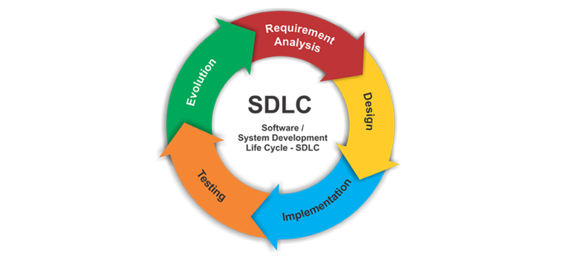 Software Development Life Cycle (SDLC) Models