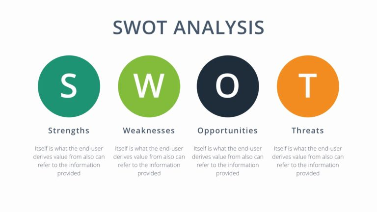 Top 10 SWOT Analysis Software for Small Business